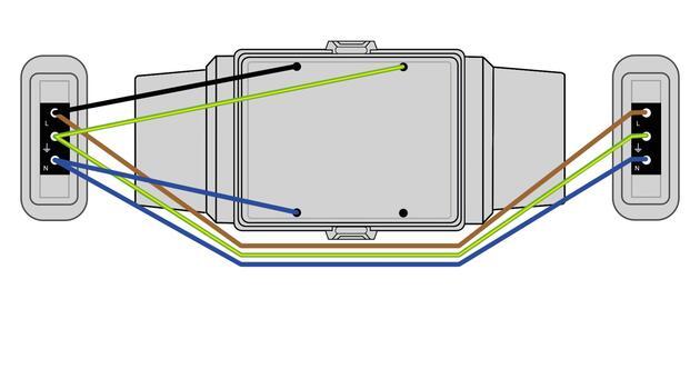 Steckbar 100% Gehäuse AK2, 2x Schuko, in: 3pol sw WAGO WINSTA® MIDI, inkl. Montageplatte gewinkelt