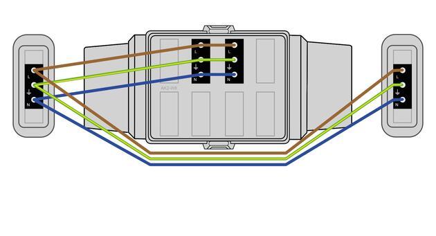 Steckbar 100% Gehäuse AK2, Wieland gesis® CLASSIC, in: 3pol sw, out:2x 3pol sw L1, inkl. Montageplatte gewinkelt