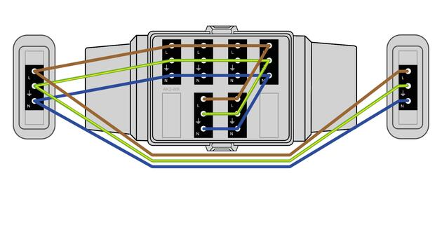 Steckbar 100% Gehäuse AK2, Wieland gesis® CLASSIC, in: 3pol sw, out:6x 3pol sw L1, inkl. Montageplatte gewinkelt