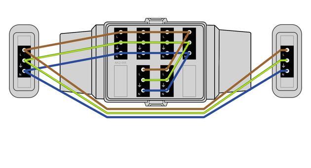 Steckbar 100% Gehäuse AK2, WAGO WINSTA, in: 3pol sw, out:6x 3pol sw L1, inkl. Montageplatte gewinkelt