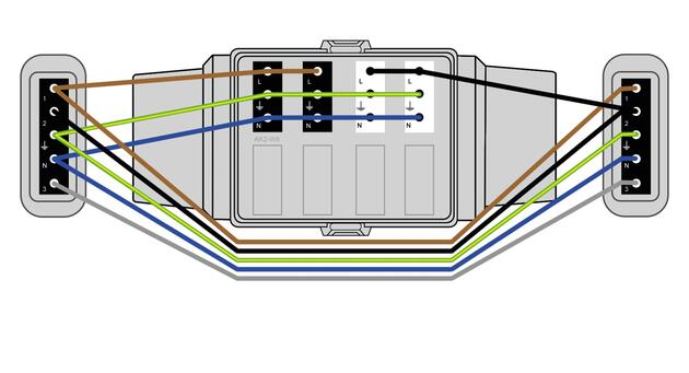 Steckbar 100% Gehäuse AK2, Wieland gesis® CLASSIC, in: 5pol sw, out:je 2x 3pol sw L1/ ws L2, inkl. Montageplatte gewinkelt