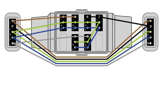 Steckbar 100% Gehäuse AK2, Wieland gesis® CLASSIC, in: 5pol sw, out:je 2x 3pol sw L1/L2/L3, inkl. Montageplatte gewinkelt