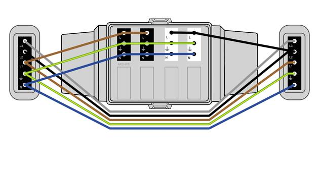 Steckbar 100% Gehäuse AK2, WAGO WINSTA, in: 5pol sw, out:je 2x 3pol sw L1/ ws L2, inkl. Montageplatte gewinkelt