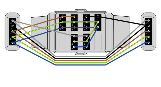 Steckbar 100% Gehäuse AK2, WAGO WINSTA, in: 5pol sw, out:je 2x 3pol sw L1/L2/L3, inkl. Montageplatte gewinkelt